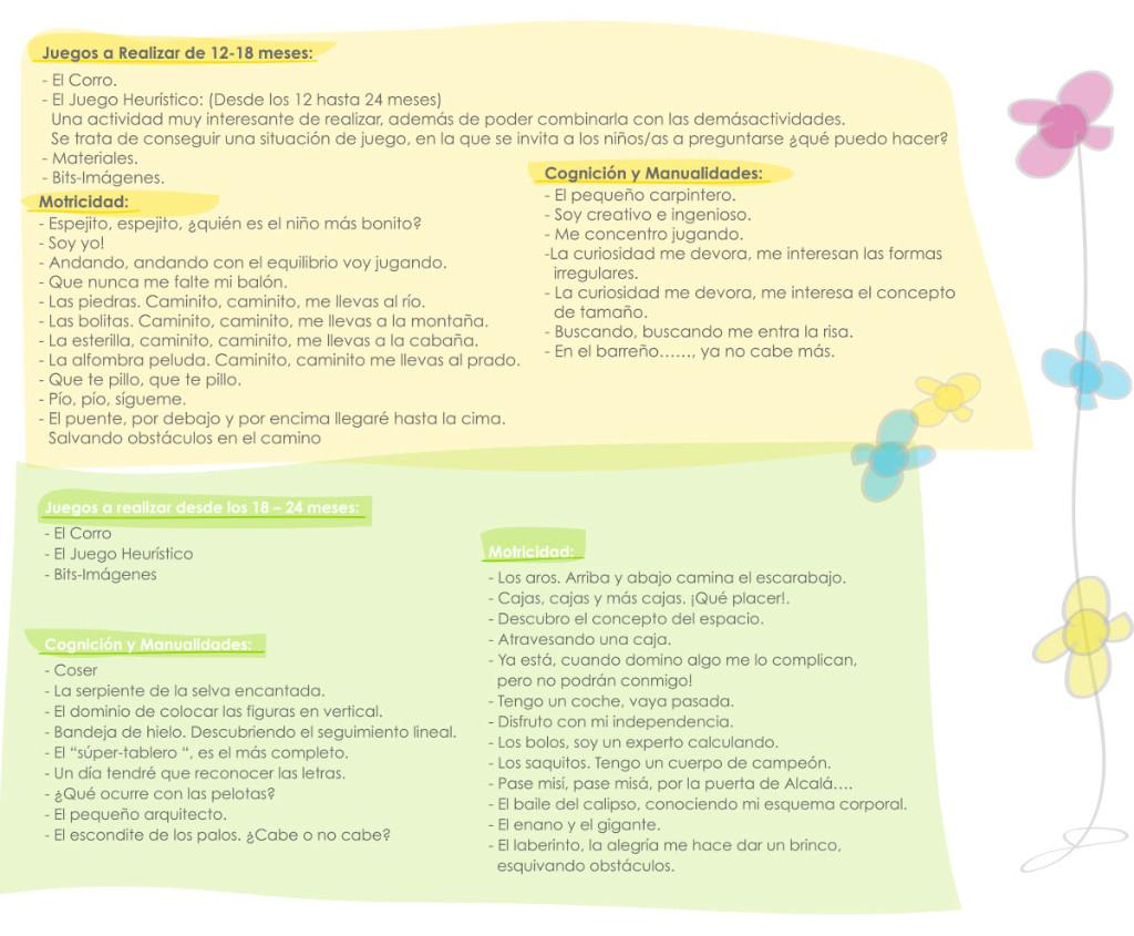 activities childcare 12 to 24 months txanogorritxu